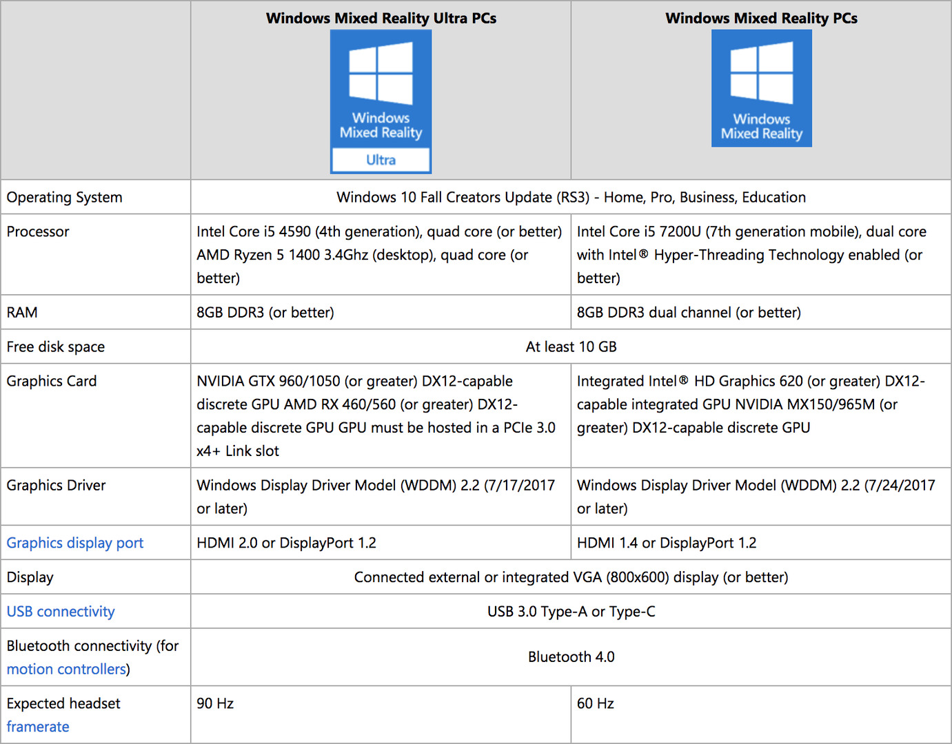 Windows_Mixed_Reality_specs-virtualrift